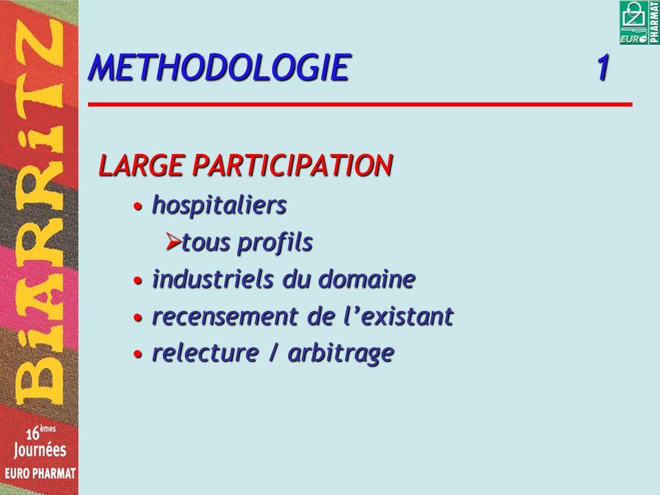 METHODOLOGIE 1 LARGE PARTICIPATION hospitaliers tous profils