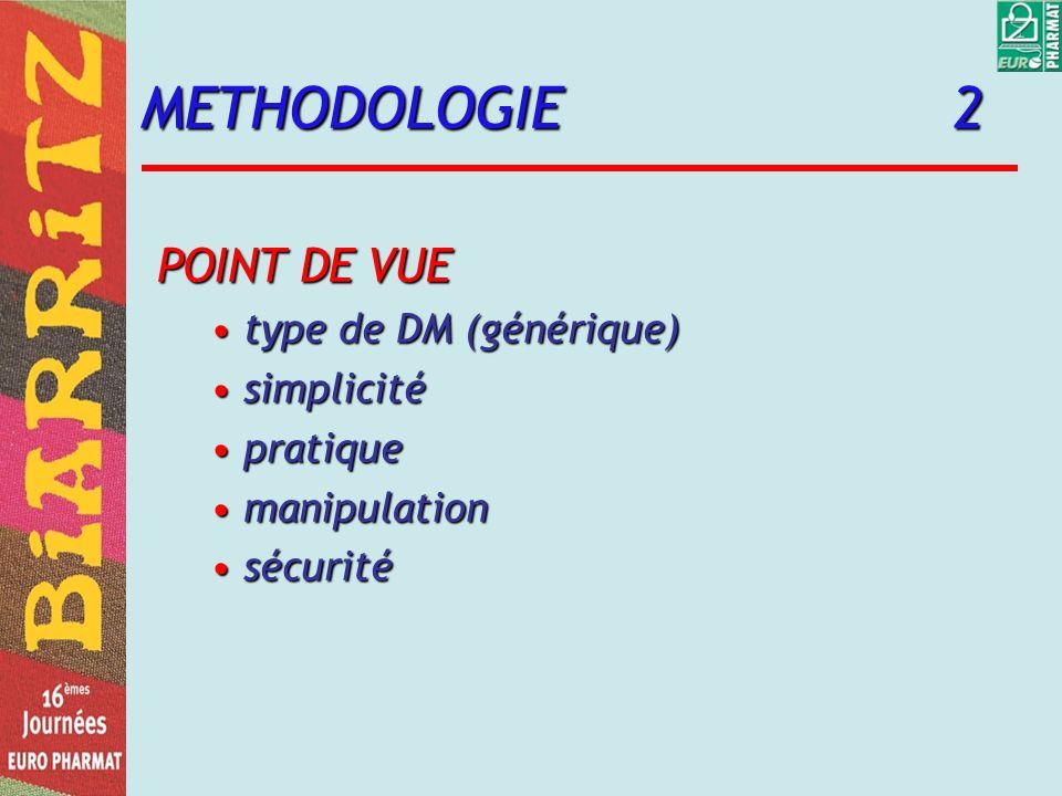 METHODOLOGIE 2 POINT DE VUE type de DM (générique) simplicité pratique