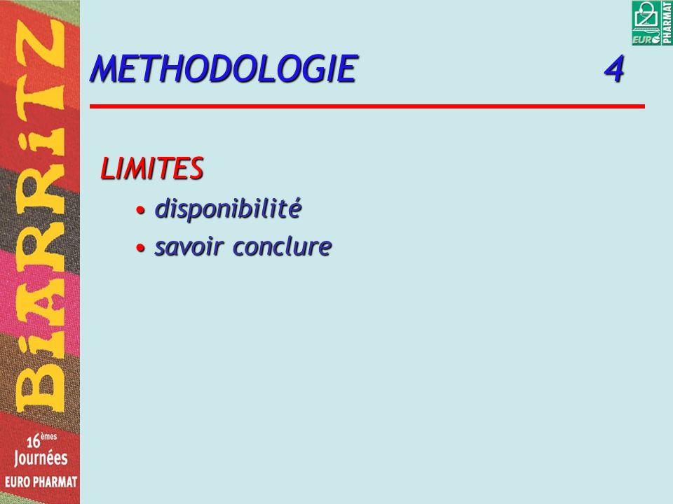 METHODOLOGIE 4 LIMITES disponibilité savoir conclure