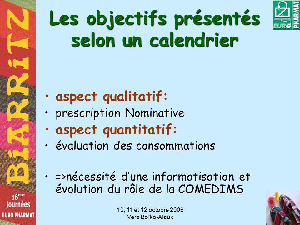 Les objectifs présentés selon un calendrier