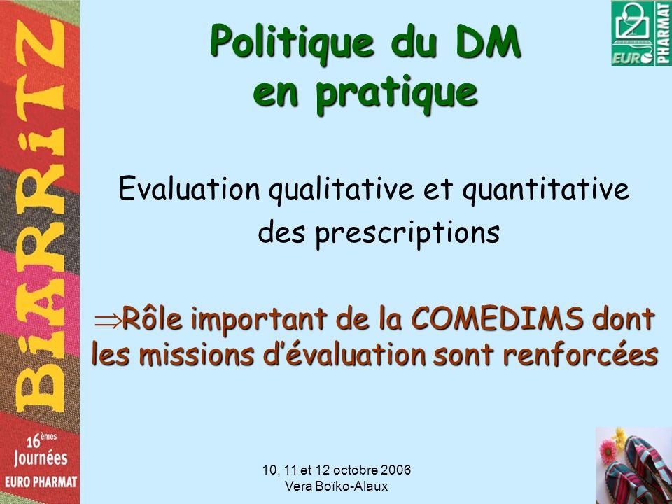 Politique du DM en pratique