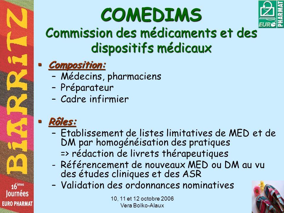 COMEDIMS Commission des médicaments et des dispositifs médicaux