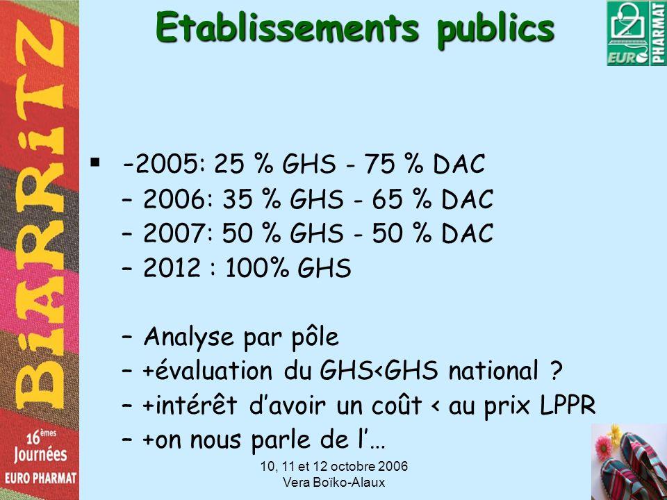 Etablissements publics