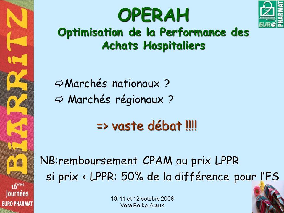 OPERAH Optimisation de la Performance des Achats Hospitaliers