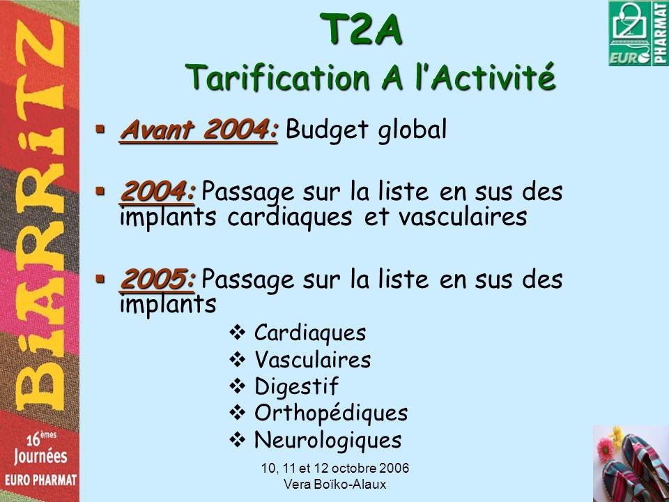 T2A Tarification A l'Activité