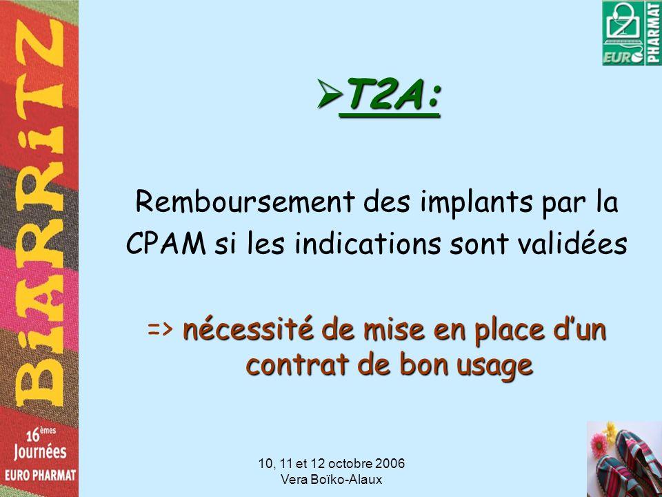 T2A: Remboursement des implants par la