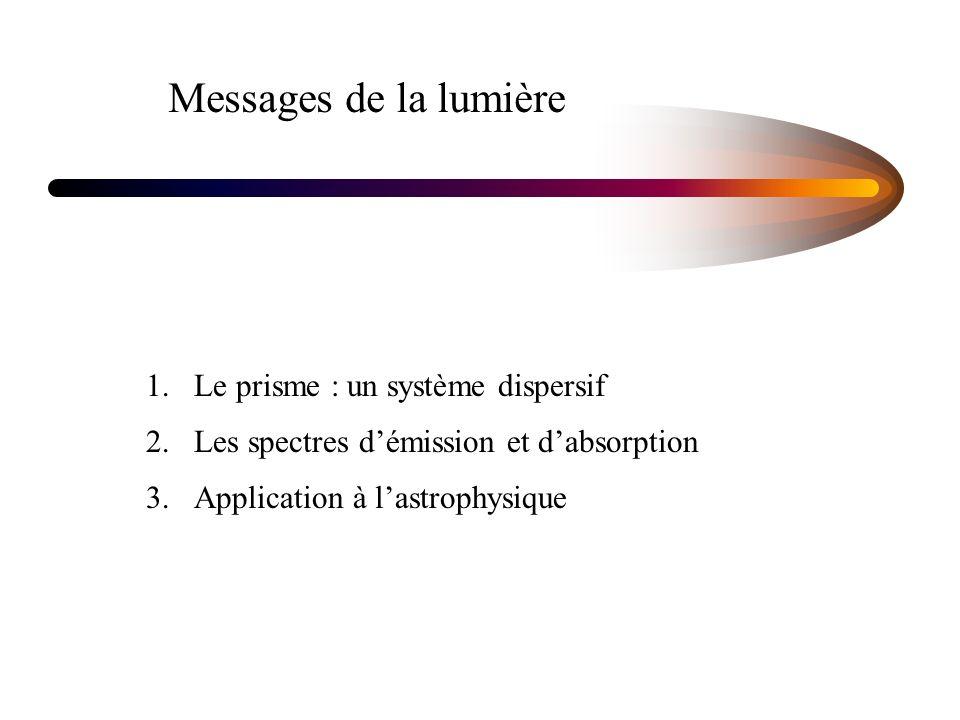 Messages de la lumière 1. Le prisme : un système dispersif