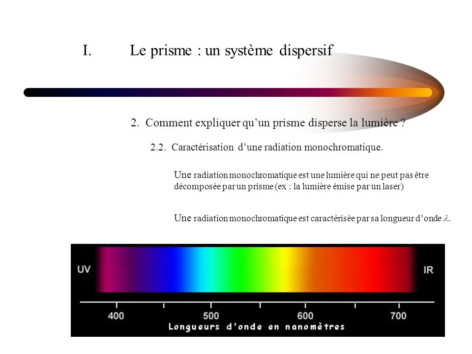 I. Le prisme : un système dispersif