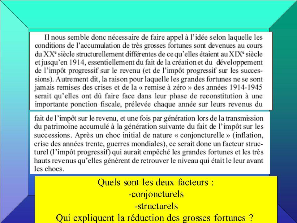 Quels sont les deux facteurs : -conjoncturels -structurels