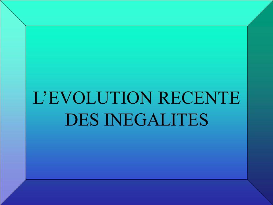 L'EVOLUTION RECENTE DES INEGALITES