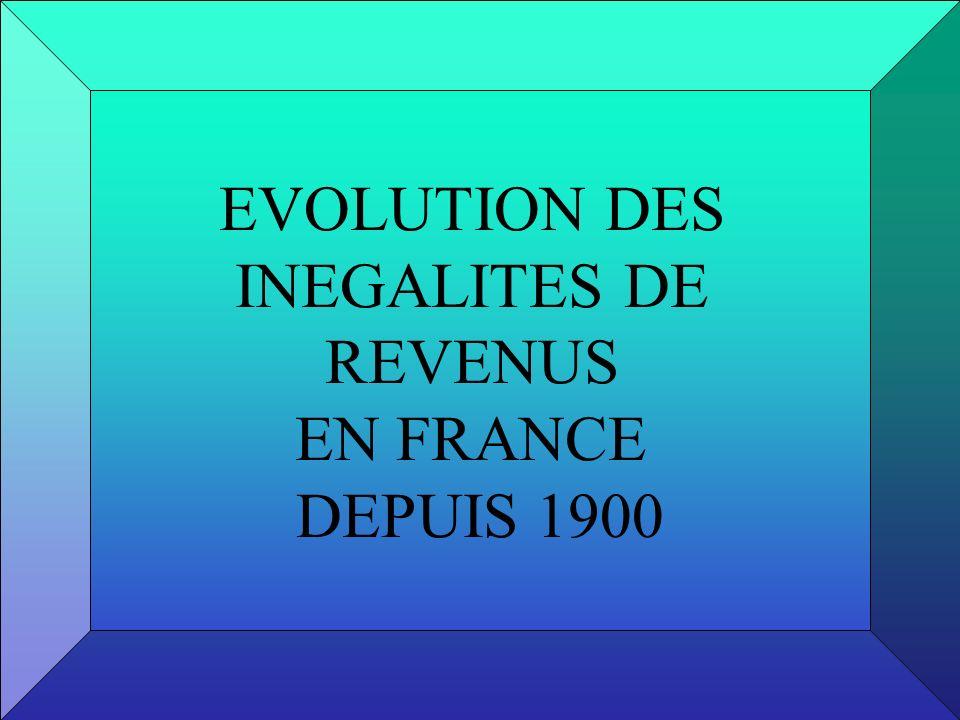 EVOLUTION DES INEGALITES DE REVENUS EN FRANCE DEPUIS 1900