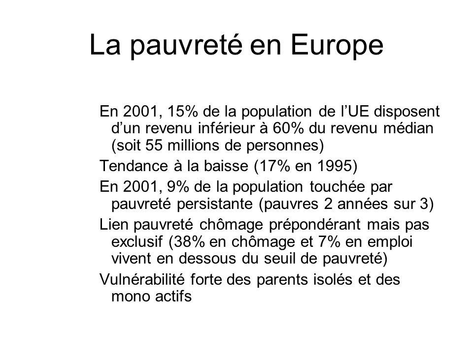 La pauvreté en Europe En 2001, 15% de la population de l'UE disposent d'un revenu inférieur à 60% du revenu médian (soit 55 millions de personnes)