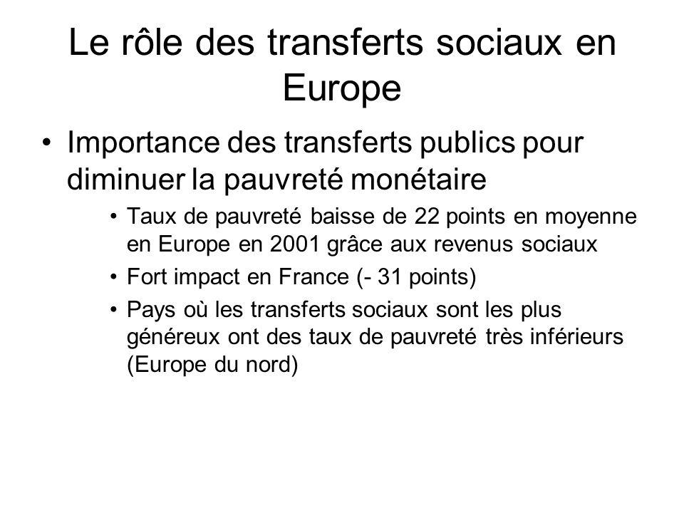 Le rôle des transferts sociaux en Europe