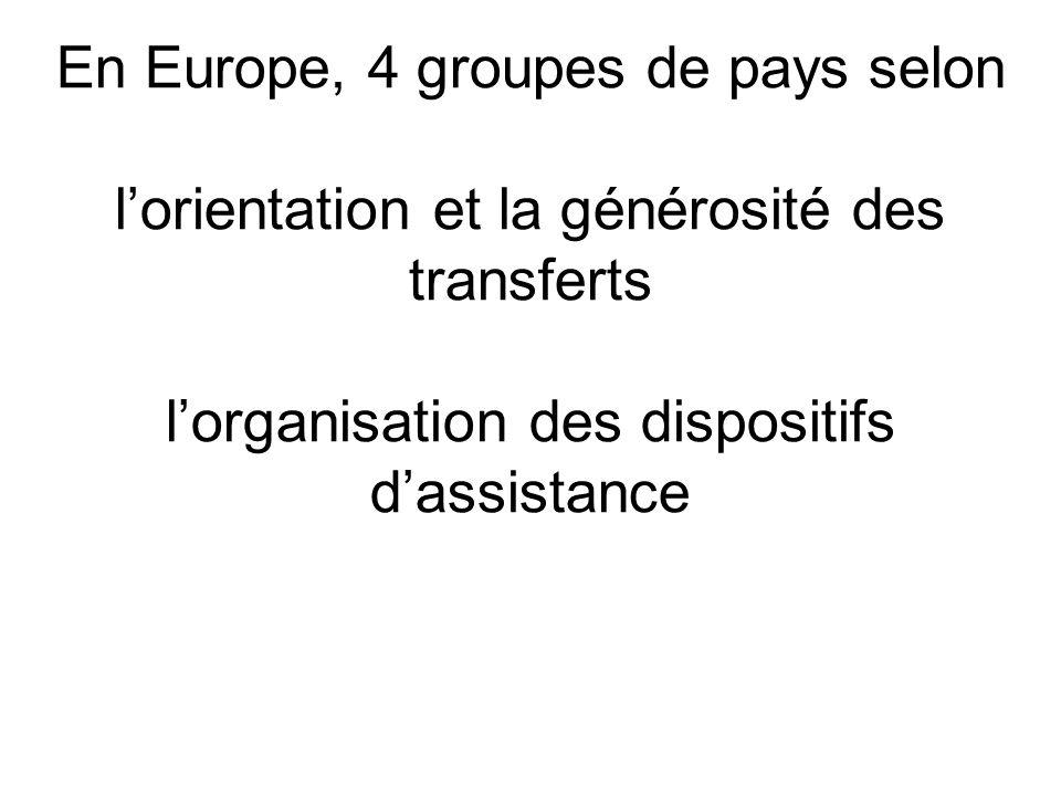 En Europe, 4 groupes de pays selon l'orientation et la générosité des transferts l'organisation des dispositifs d'assistance