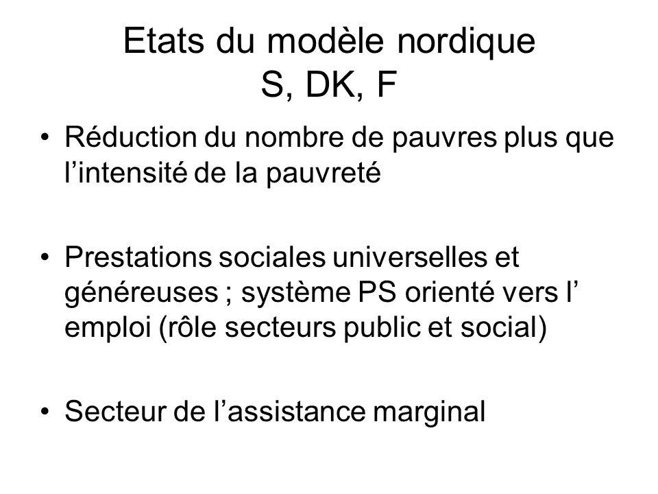 Etats du modèle nordique S, DK, F