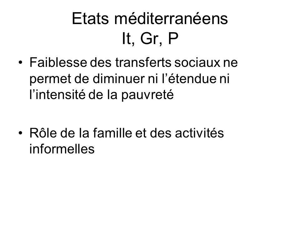 Etats méditerranéens It, Gr, P