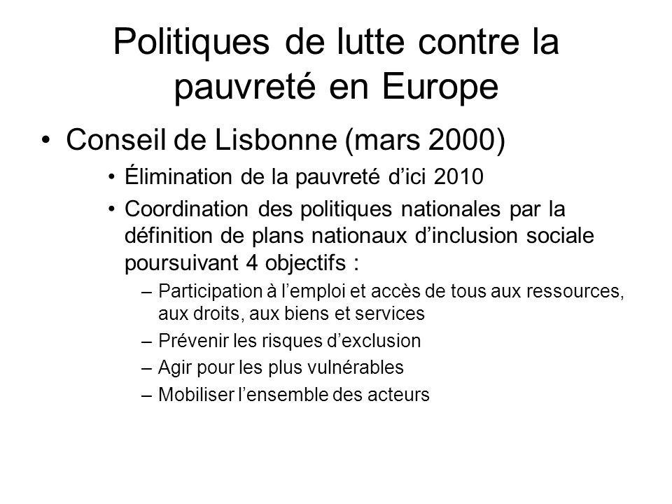 Politiques de lutte contre la pauvreté en Europe