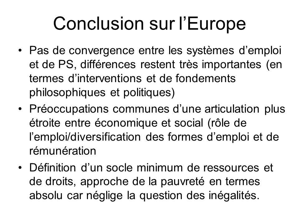 Conclusion sur l'Europe