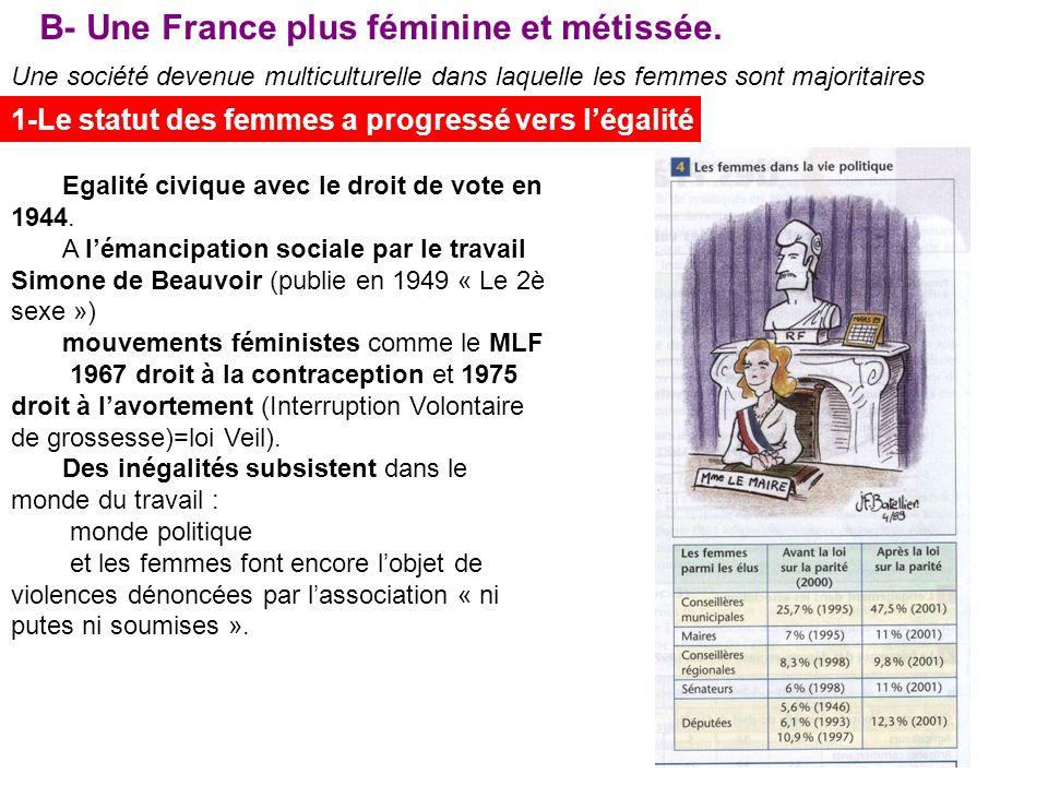 B- Une France plus féminine et métissée.