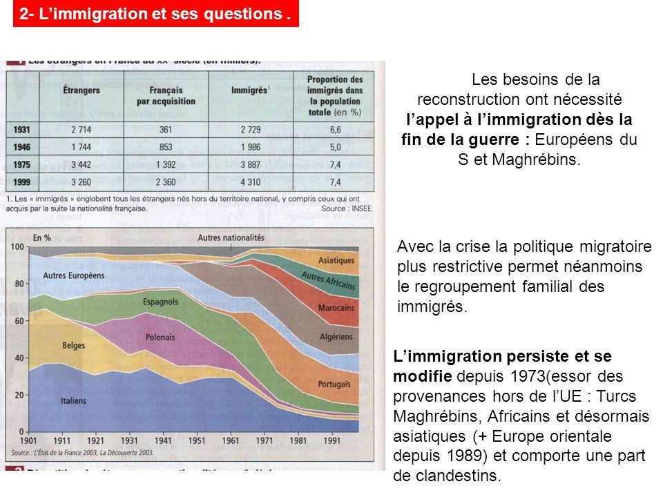2- L'immigration et ses questions .