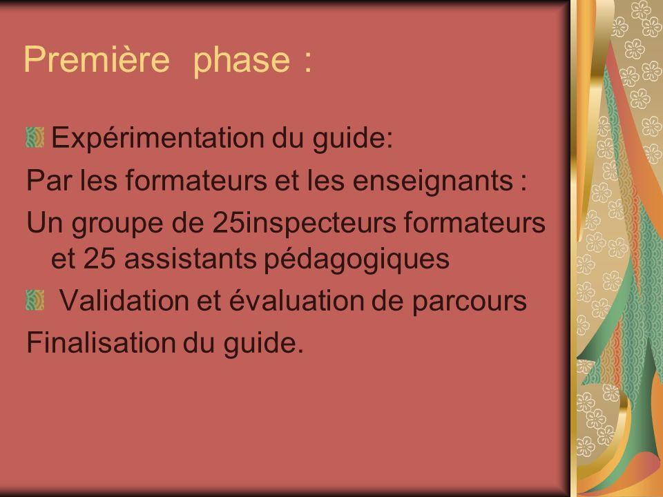 Première phase : Expérimentation du guide: