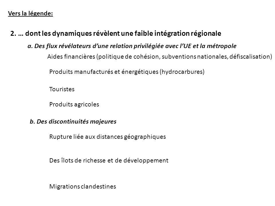2. … dont les dynamiques révèlent une faible intégration régionale