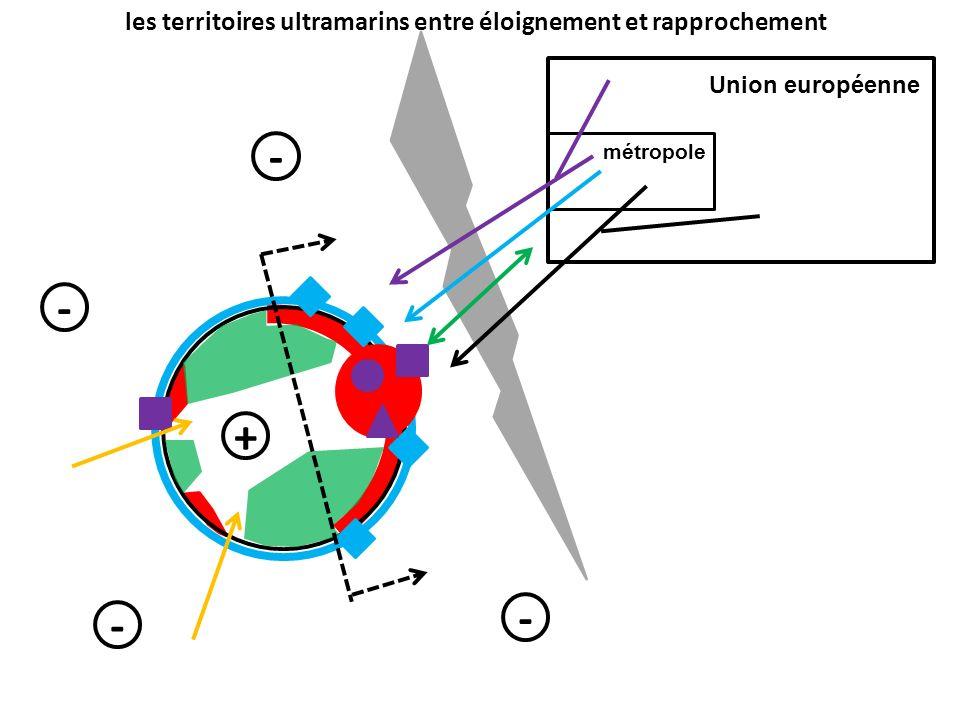 les territoires ultramarins entre éloignement et rapprochement