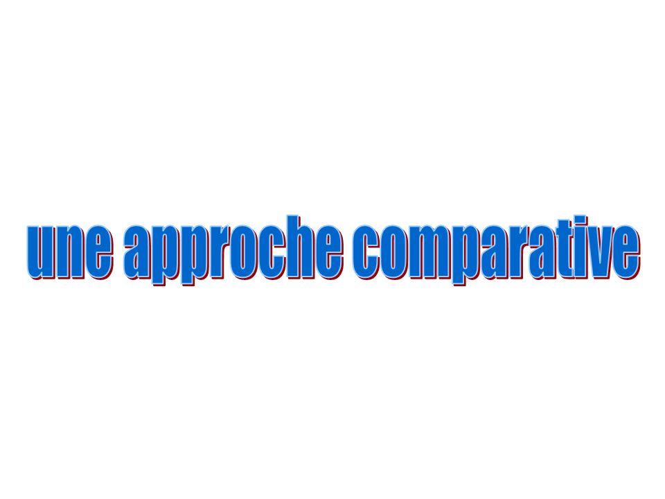 une approche comparative