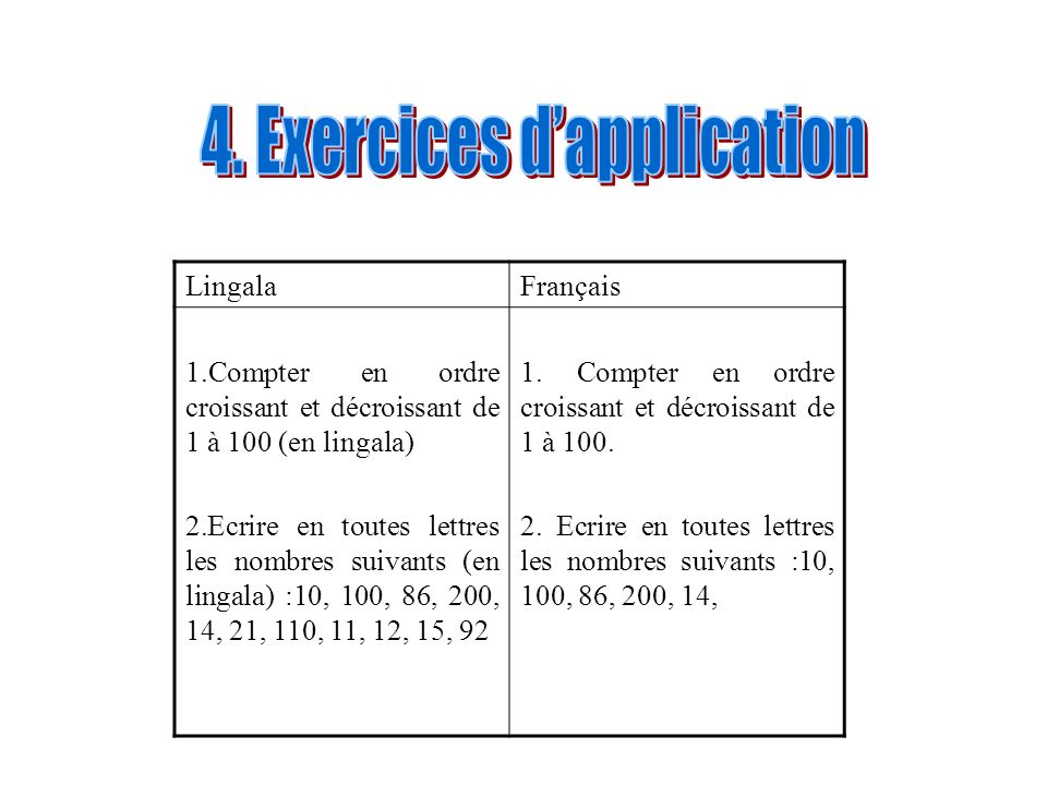4. Exercices d'application
