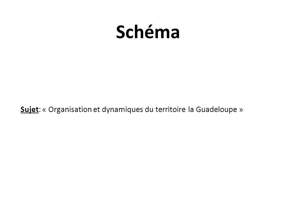 Schéma Sujet: « Organisation et dynamiques du territoire la Guadeloupe »
