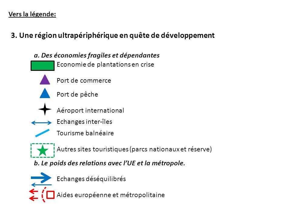 3. Une région ultrapériphérique en quête de développement