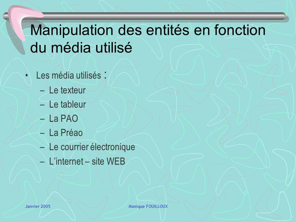 Manipulation des entités en fonction du média utilisé