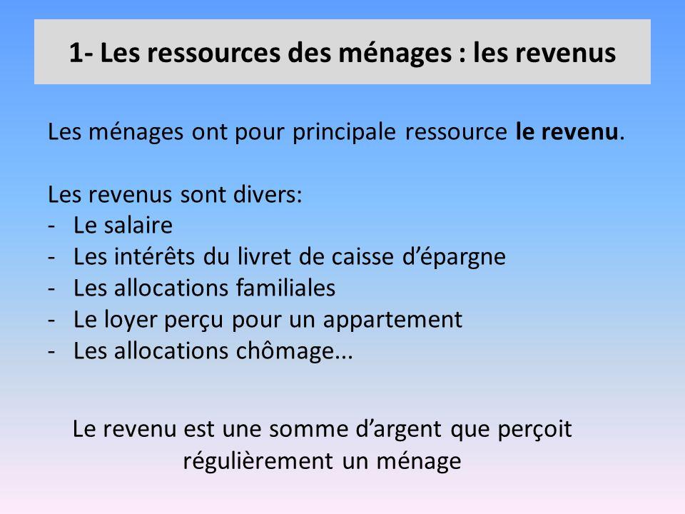 1- Les ressources des ménages : les revenus