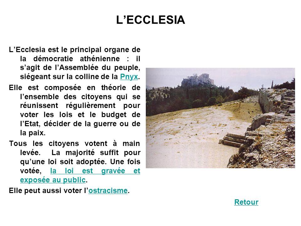 L'ECCLESIA L'Ecclesia est le principal organe de la démocratie athénienne : il s'agit de l'Assemblée du peuple, siégeant sur la colline de la Pnyx.
