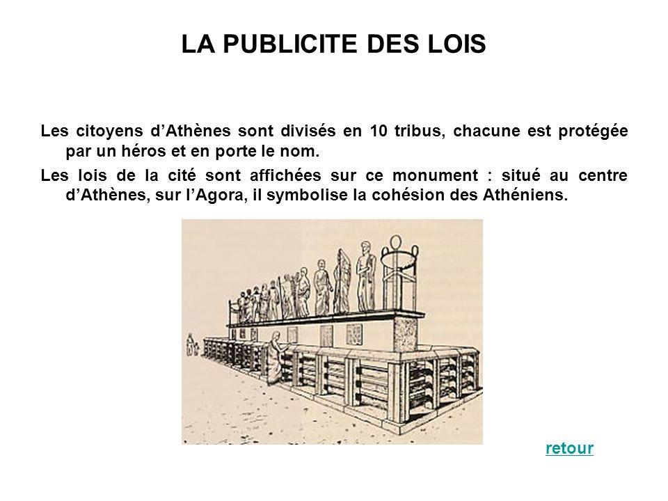 LA PUBLICITE DES LOIS Les citoyens d'Athènes sont divisés en 10 tribus, chacune est protégée par un héros et en porte le nom.