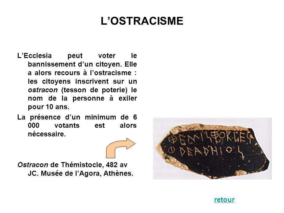 L'OSTRACISME