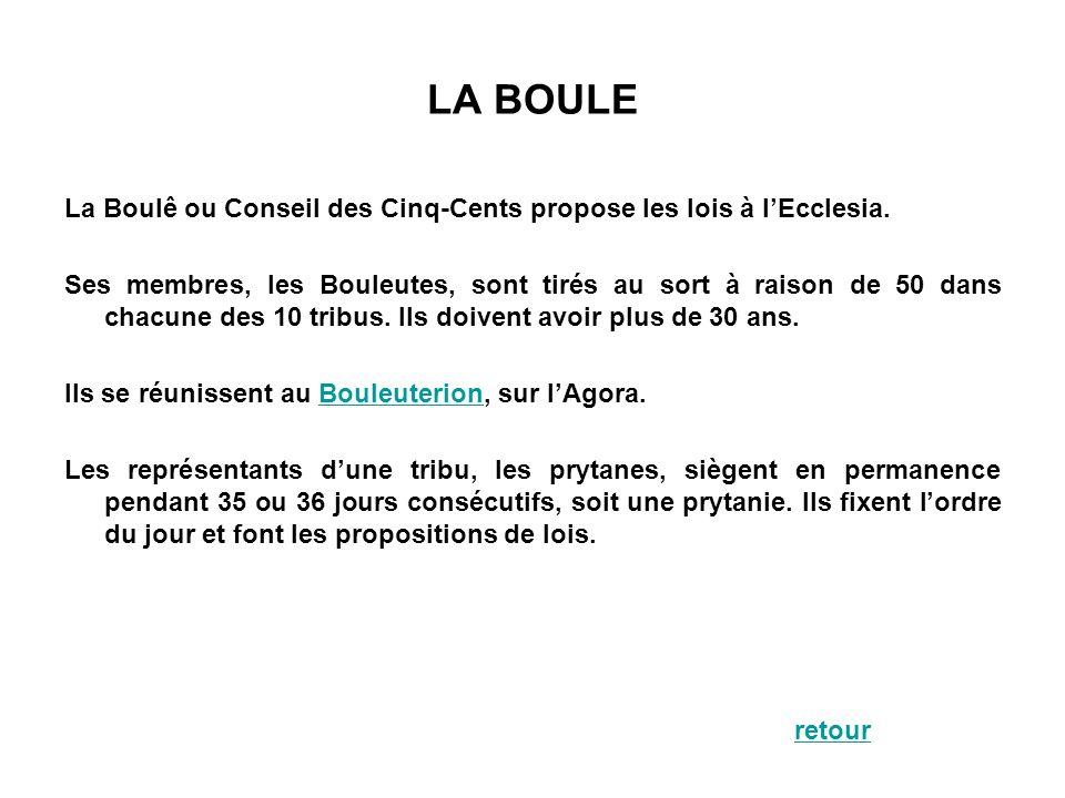 LA BOULELa Boulê ou Conseil des Cinq-Cents propose les lois à l'Ecclesia.