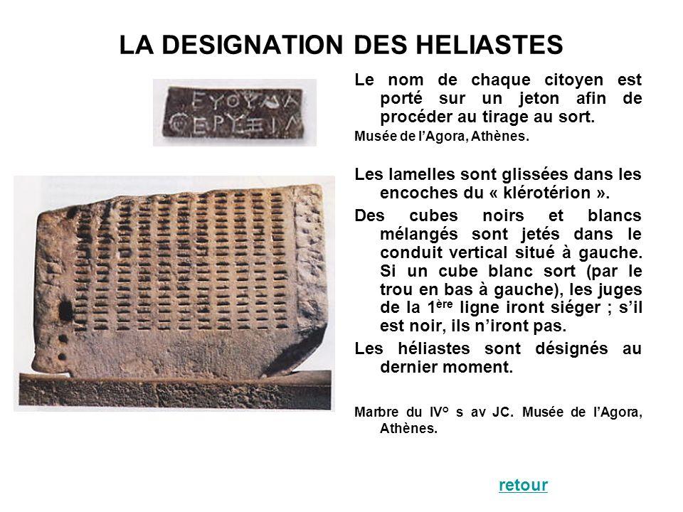 LA DESIGNATION DES HELIASTES