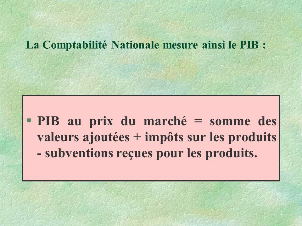 La Comptabilité Nationale mesure ainsi le PIB :