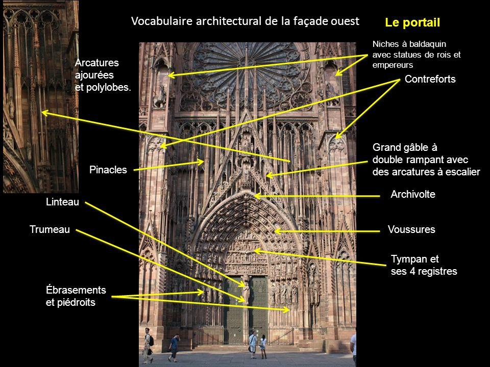 Vocabulaire architectural de la façade ouest