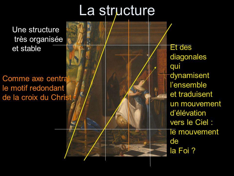 La structure Une structure très organisée et stable Et des diagonales