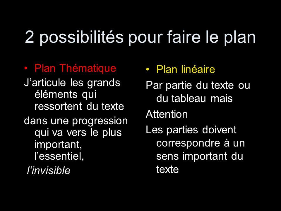 2 possibilités pour faire le plan