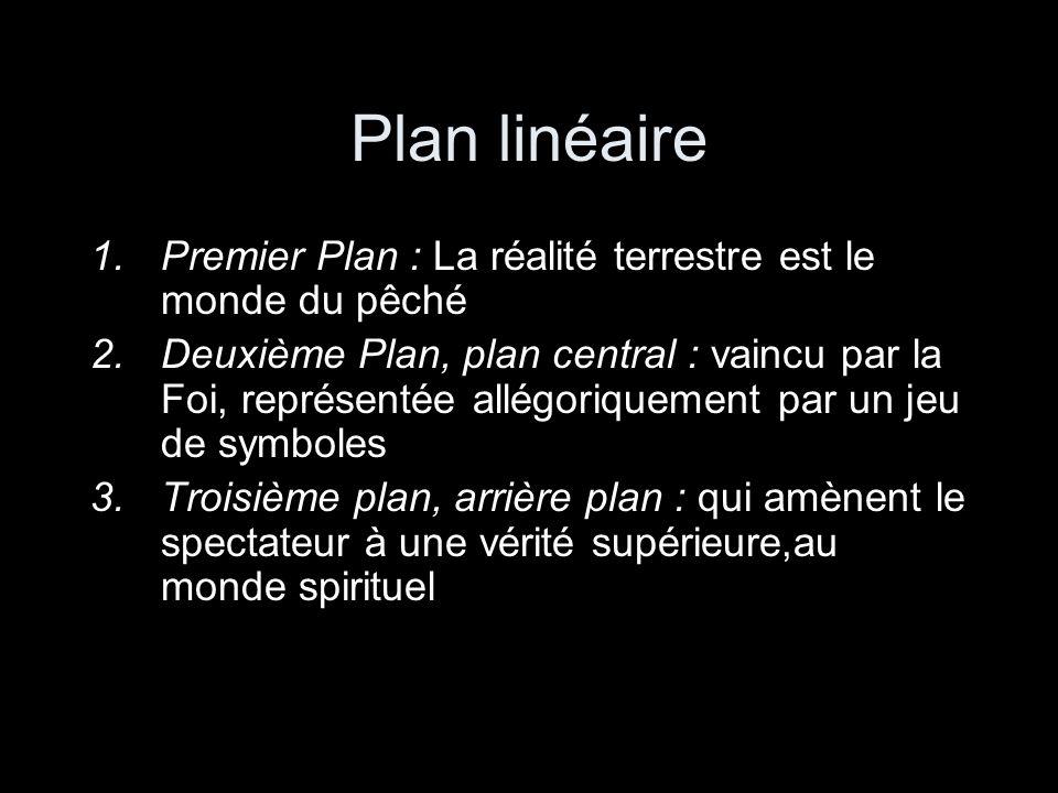 Plan linéaire Premier Plan : La réalité terrestre est le monde du pêché.