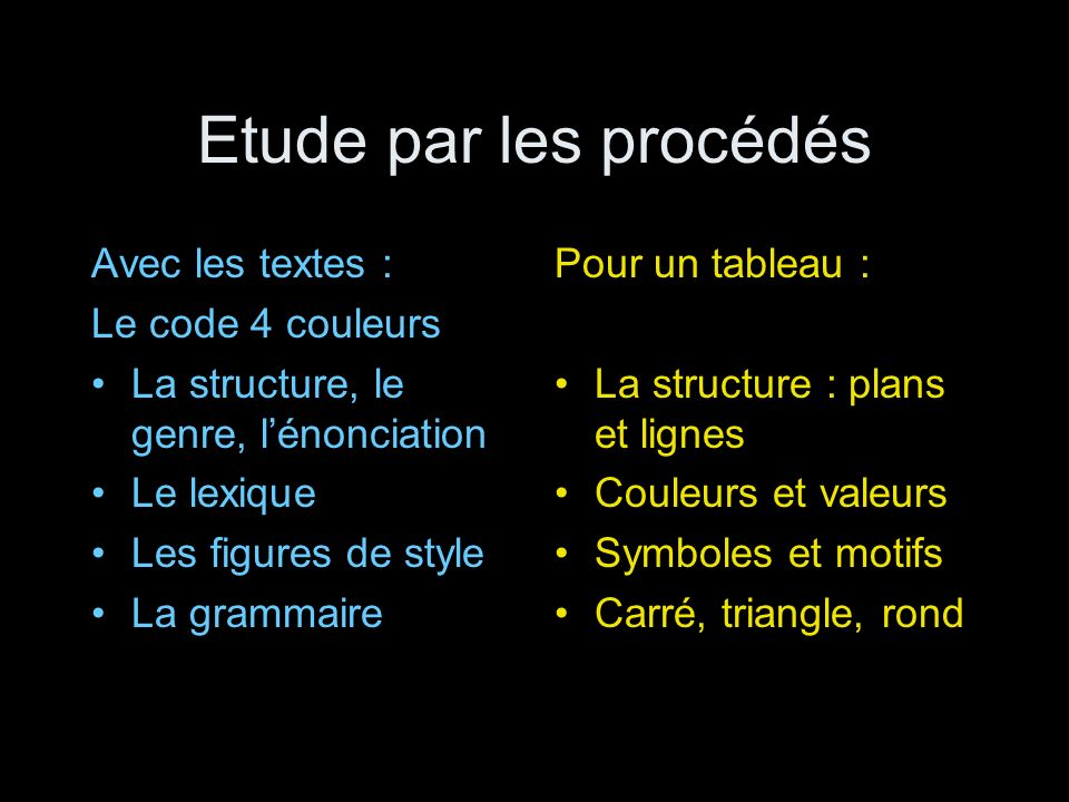 Etude par les procédés Avec les textes : Le code 4 couleurs