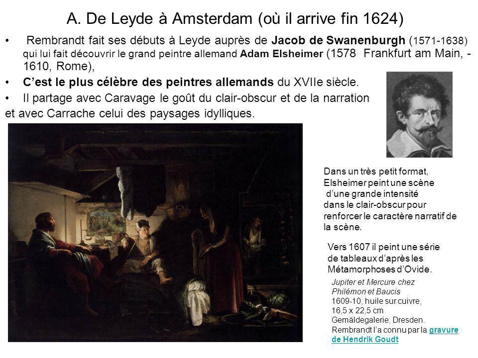 A. De Leyde à Amsterdam (où il arrive fin 1624)