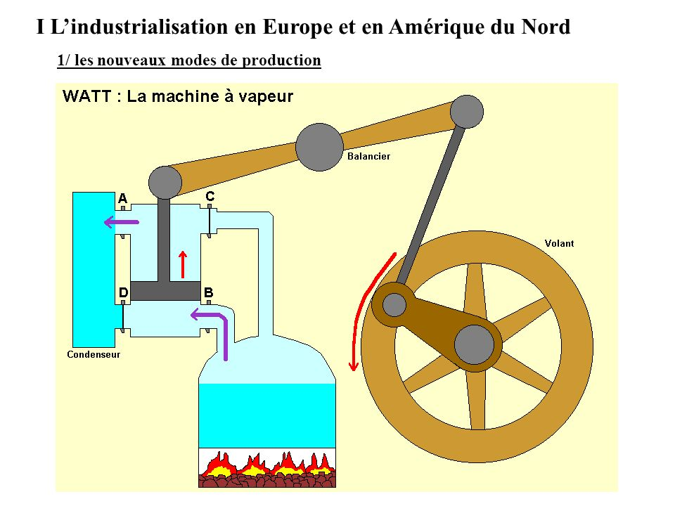 I L'industrialisation en Europe et en Amérique du Nord
