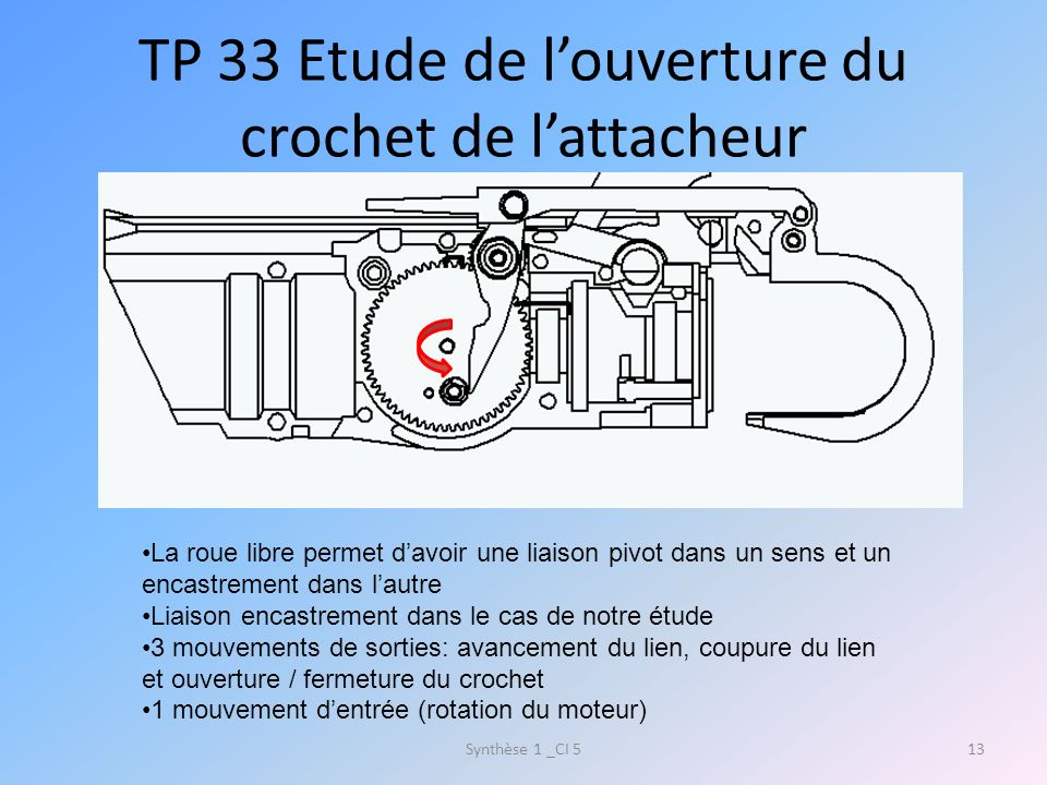 TP 33 Etude de l'ouverture du crochet de l'attacheur