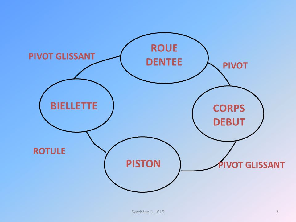 ROUE DENTEE BIELLETTE CORPS DEBUT PISTON