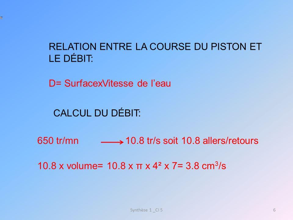 RELATION ENTRE LA COURSE DU PISTON ET LE DÉBIT: