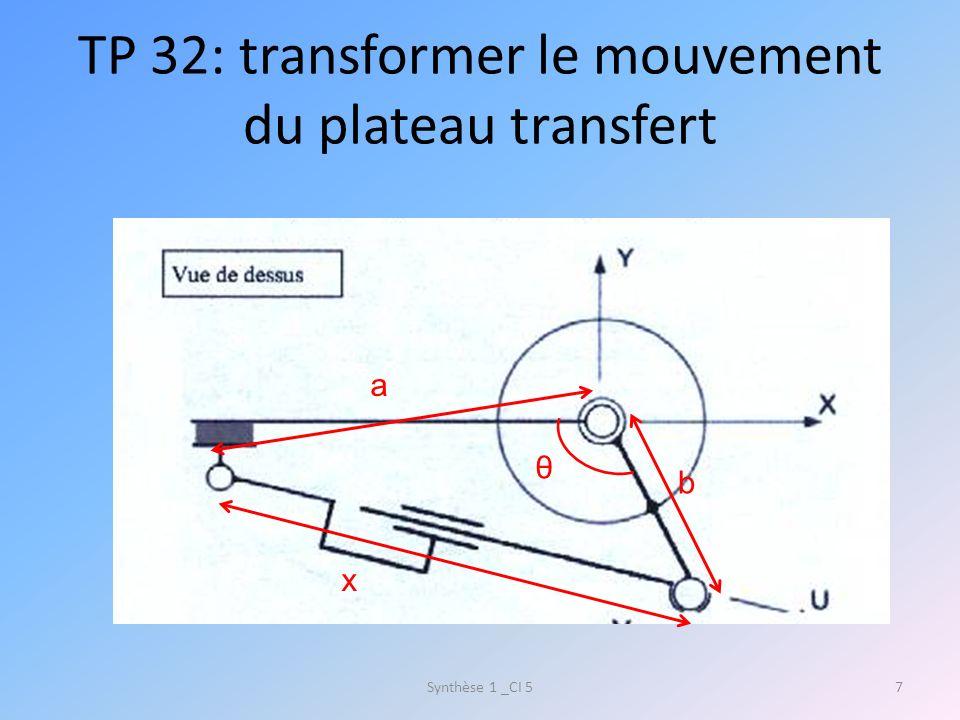 TP 32: transformer le mouvement du plateau transfert